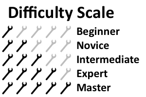 Difficulty Scale